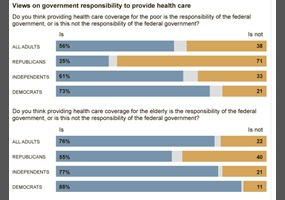 """should the government provide healthcare Must have health insurance that meets the """"minimum essential coverage""""   enrollment dates, visit   deadlines  affairs (champva), is a health care benefits program that provides  coverage to."""