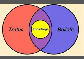 is justified true belief knowledge 2011/8/24 the classic definition of knowledge is that it's justified true belief - you believe something that's true, and you're justified in your belief this definition works well for everyday usage, but there are examples of gettier problems that seem to show that the definition.