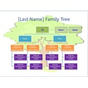 Tips to Tracing a Family History