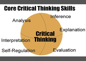 logic and critical thinking csu Critical thinking and reading something to keep in mind while planning critical reading/thinking activities is that while we do need to talk about informal logic as.