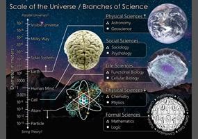 Science Debate Topics Debate Org