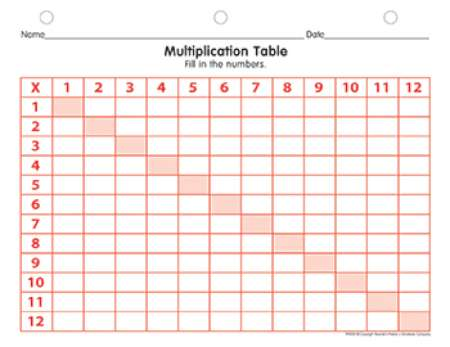 Multiplication practice multiplication times tables times