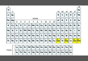 The four newest elements on the periodic table have just been the four newest elements on the periodic table have just been named is the periodic table growing faster than it should urtaz Choice Image