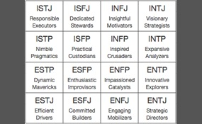 What is your MBTI type? | Debate.org