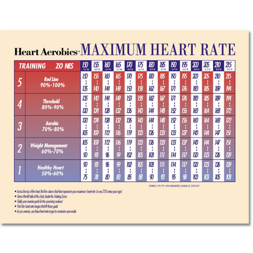 Target Heart Rate Zone For Kids